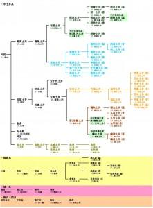 全体系統図